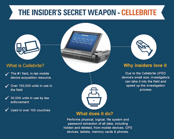 cellebrite-graphic